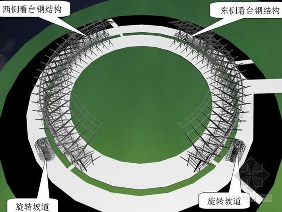 [北京]体育场钢结构安装施工方案(中建 丰富节点详图)