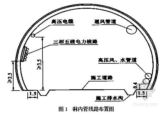 [云南]隧道工程洞口专项施工方案(中铁建)