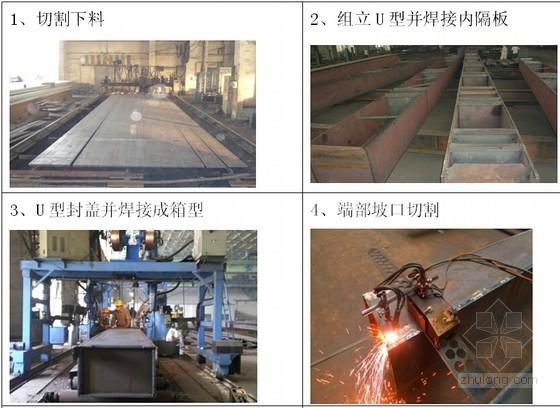 [QC成果]钢结构箱型构件多方位坡口切割装置的研制