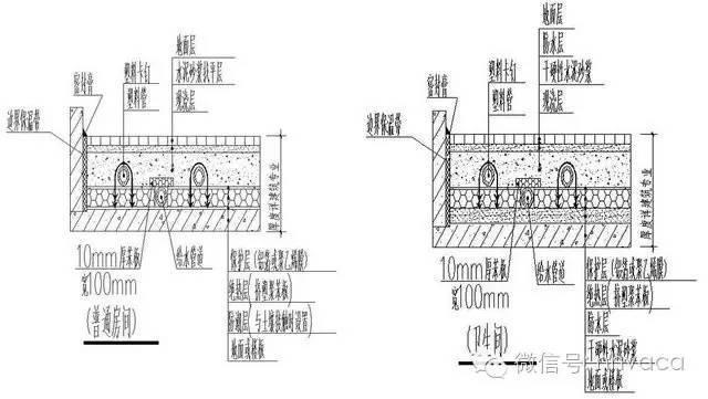 住宅项目地暖敷设质量控制