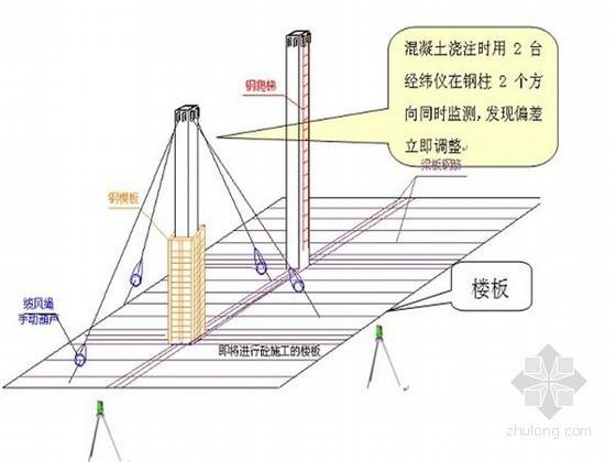 [辽宁]地标性商业楼工程楼层钢结构施工方案