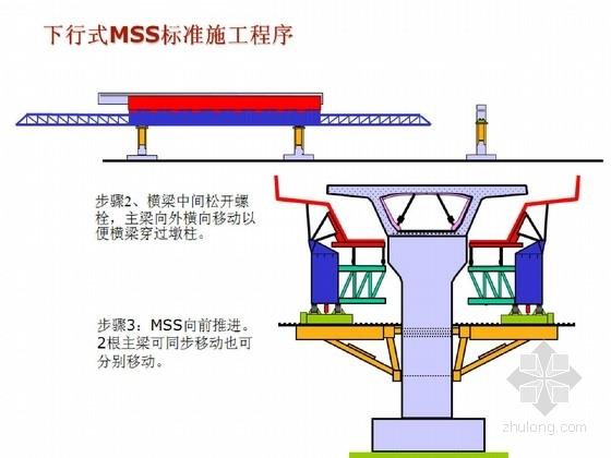 桥梁设计方案汇报材料资料下载-跨海大桥施工方案汇报材料(54页 2012年)