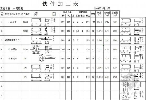 预埋铁件重量计算(含简图)