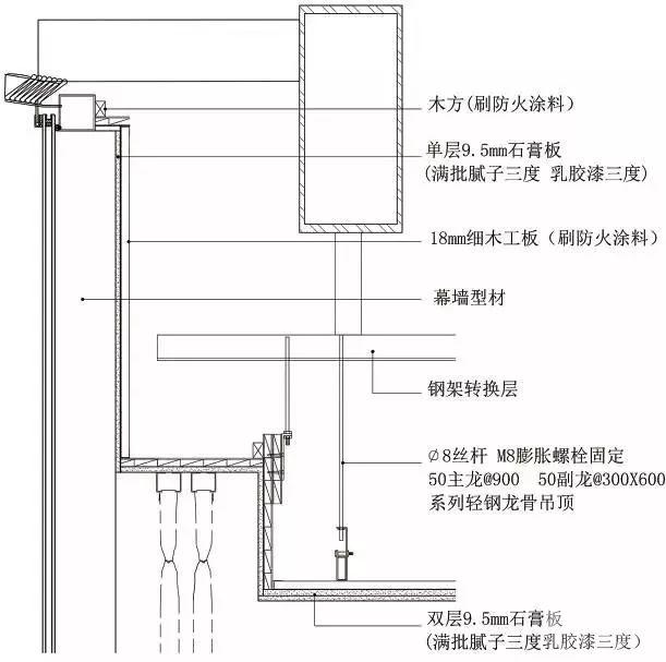 地面、吊顶、墙面工程三维节点做法施工工艺详解_20