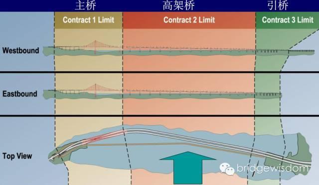 桥梁结构抗震设计核心理念_44