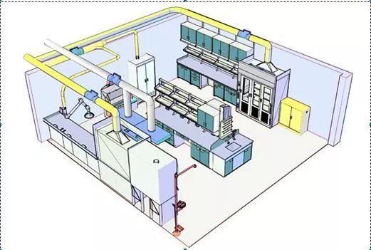知识要点丨建筑通风系统与防排烟系统