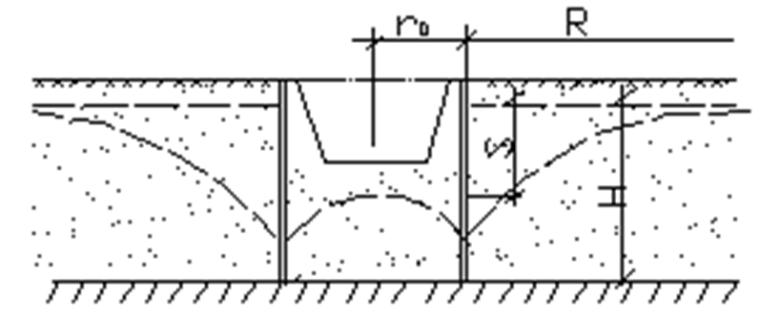超高层商业建筑轻型井点降水专项施工方案