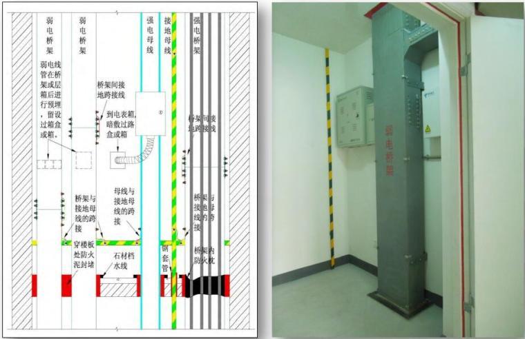 建筑工程标准化质量管理动作培训讲义PDF(66页,附图较多)