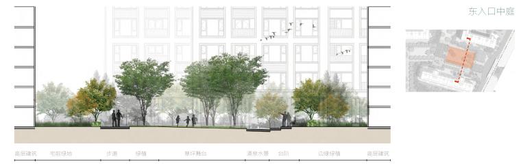 [苏州]里城高新区城市景观规划设计方案(现代风格)-[苏州]里城高新区景观概念性规划-住宅区剖面图