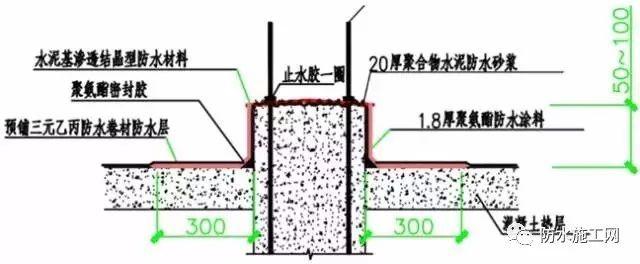 预铺型防水卷材在地下工程的分析_6