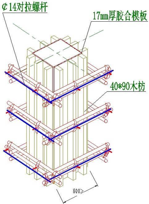模板工程质量通病防治措施图文详解,收藏有大用!