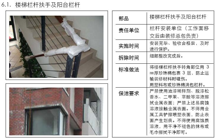 知名地产装修房成品保护标准(附多图)