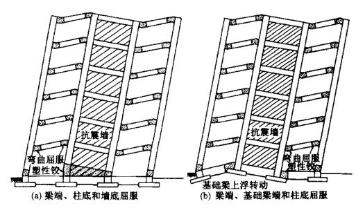 日本钢筋混凝土结构的大震设计方法介绍-叶列平_2