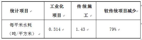 装配式建筑造价案例分析_4