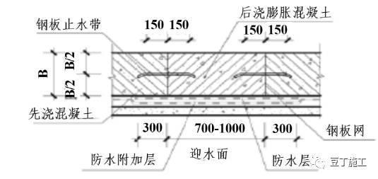 万科地下室防渗漏节点做法及淋(盛)水试验(很多节点图)