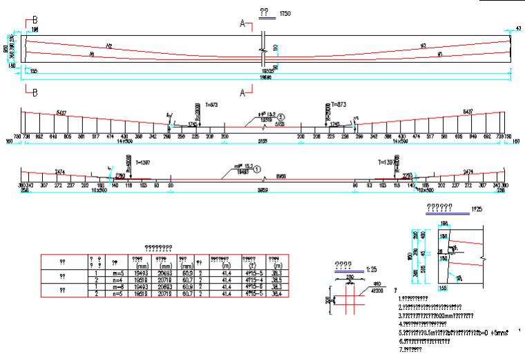 [施工图]先简支后连续5x20m后张法预应力空心曲线图纸要素表图片