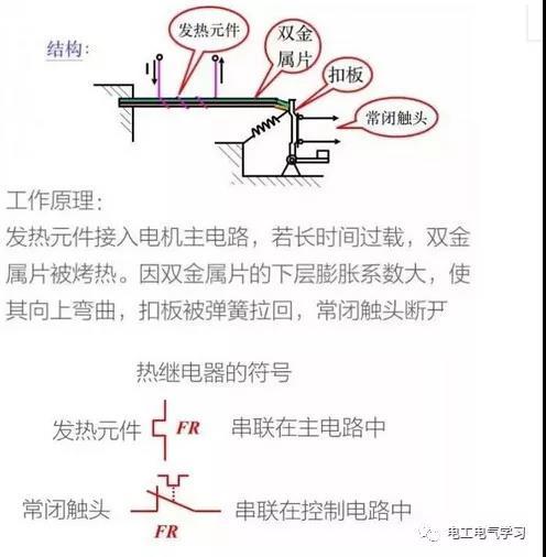 电气二次控制回路知识大全_11
