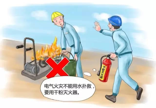 《工程项目施工人员安全指导手册》转给每一位工程人!_58