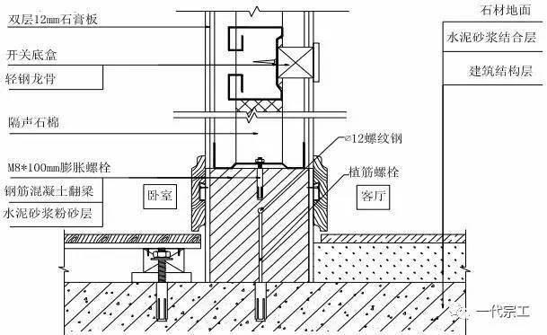 装饰工程施工工艺标准——墙柱面工程,请学习!
