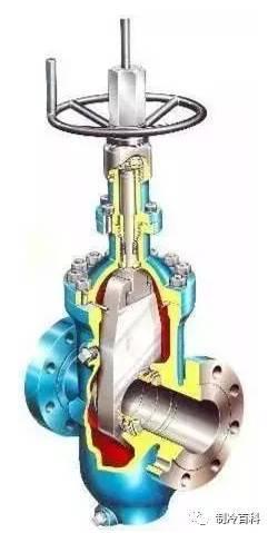 暖通常用阀件作用及优缺点解析