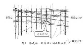 上软下硬复合地层地铁盾构隧道设计及施工探析
