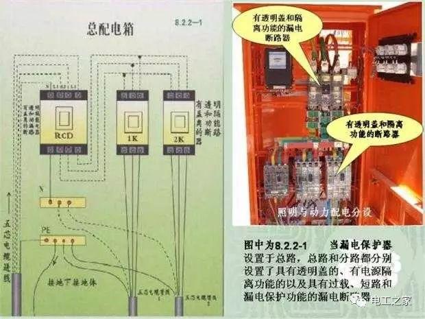 施工临时用配电箱标准做法系列全集_17