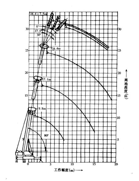单层工业厂房实腹钢梁吊装专项施工方案(36页,附图多)