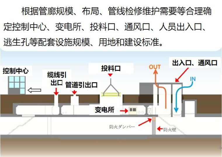 《城市地下综合管廊工程规划编制指引》图文解读_8