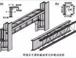 钢结构厂房——吊车梁设计特点