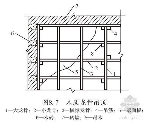 装饰工程施工技术
