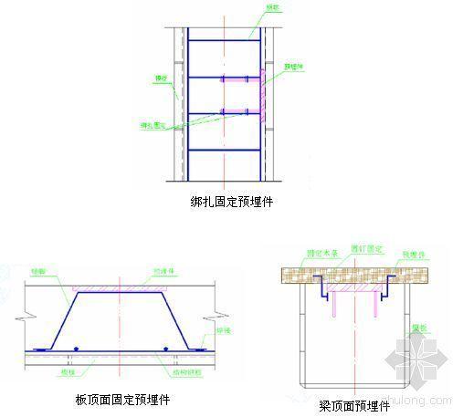 河北张家口某框架结构教学楼施工组织设计