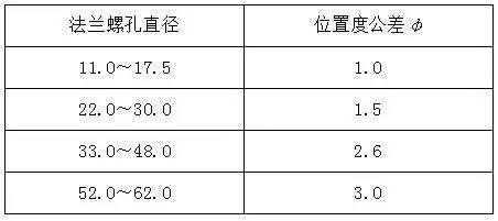 水电工程材料进场验收标准大全_28