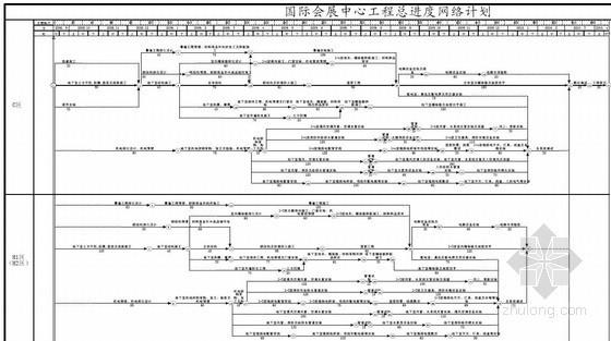 [福建]会展中心施工进度计划网络图(578天)