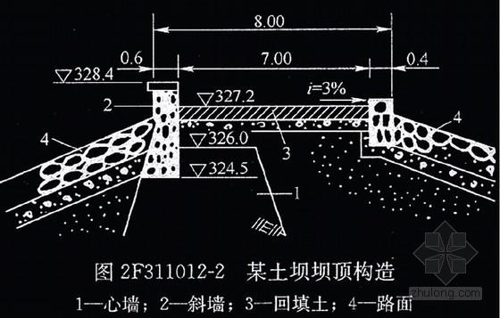 二级建造师《水利水电工程管理与实务》冲刺学习讲义(2014年)