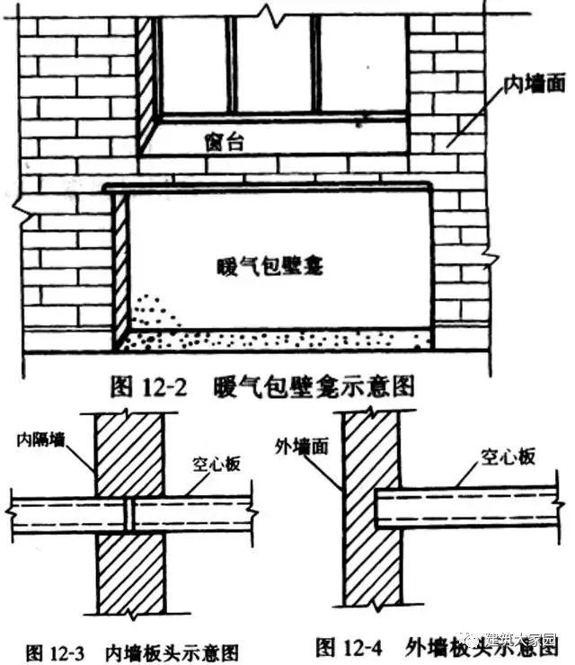砌筑工程的基础知识及相关工程量计算_6