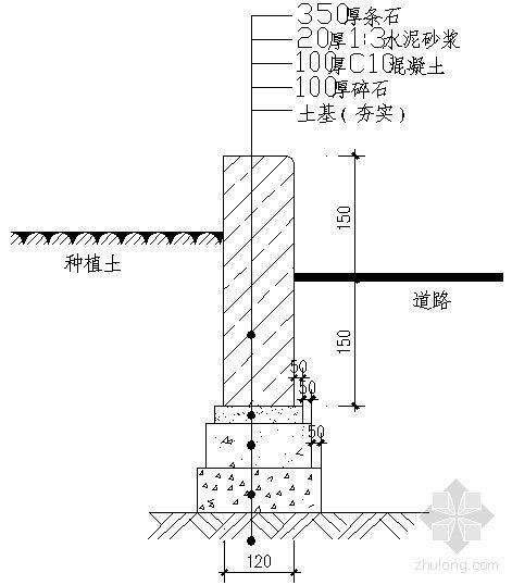 侧石做法详图1-4