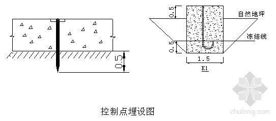 北京某办公楼测量施工方案