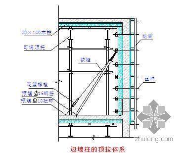 广东某小高层住宅小区模板工程质量技术交底(11层塔楼 胶合板)