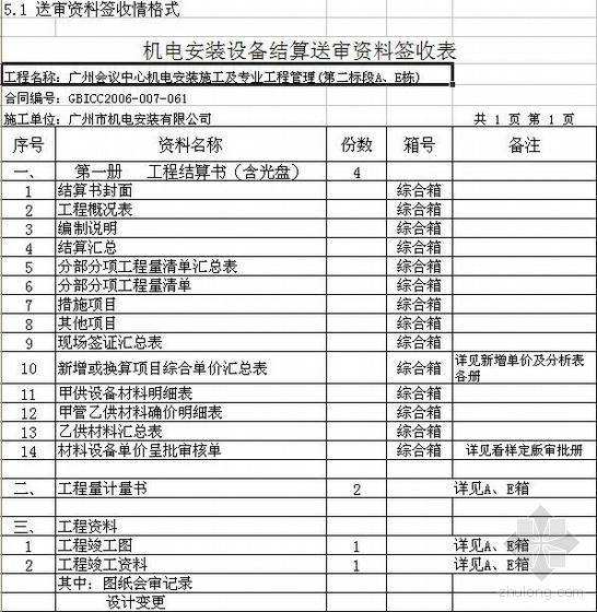 广州某国际会议中心安装工程结算实例(2007-12)