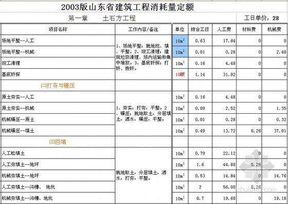 [山东]2003版建筑工程消耗量定额(上册)