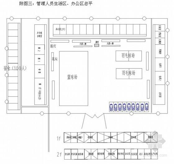 [天津]住宅工程临建施工方案(中建、附图)