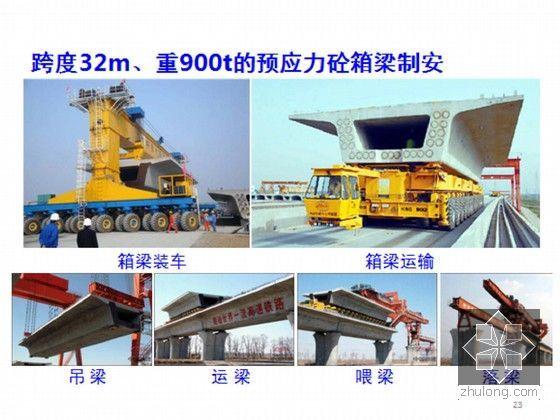 [PPT]铁路工程概述-箱梁制安