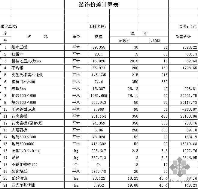 安徽省某综合经营用房室内装饰工程预算书(2008-3)