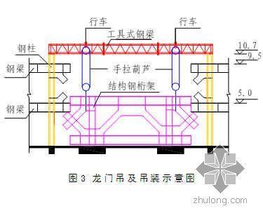 转换层钢桁架组合吊装施工工法