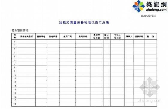 [标杆房企]2014版房地产项目物业管理制度及常用表格汇编(含86个文档)