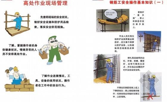 建筑工程安全文明施工工地形象指导手册