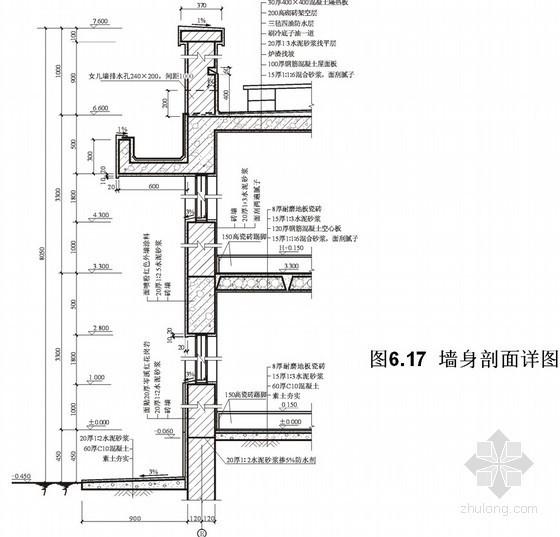 建筑制图与识图培训讲义(土建施工员)