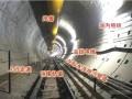 [广西]穿越砂砾层及下穿湖水盾构区间及2层岛式车站地铁工程施工组织设计329页