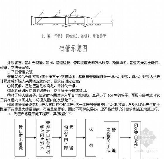 [成都]市政道路改造工程施工组织设计(2011年)