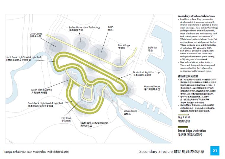 [天津]滨海新城概念性城市规划设计方案文本